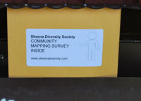 Community Mapping Survey Package